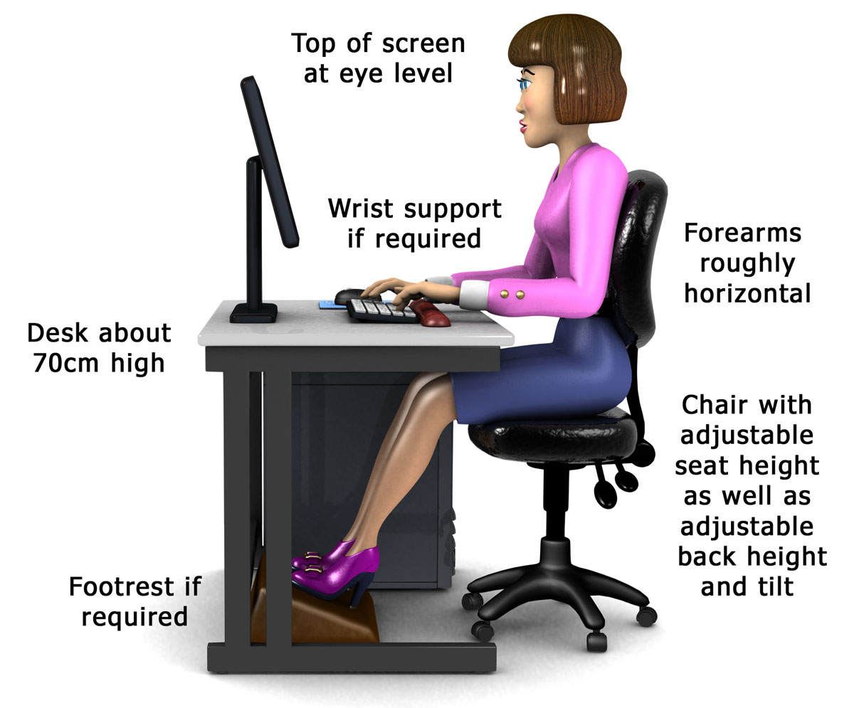 Image result for health and safety computers